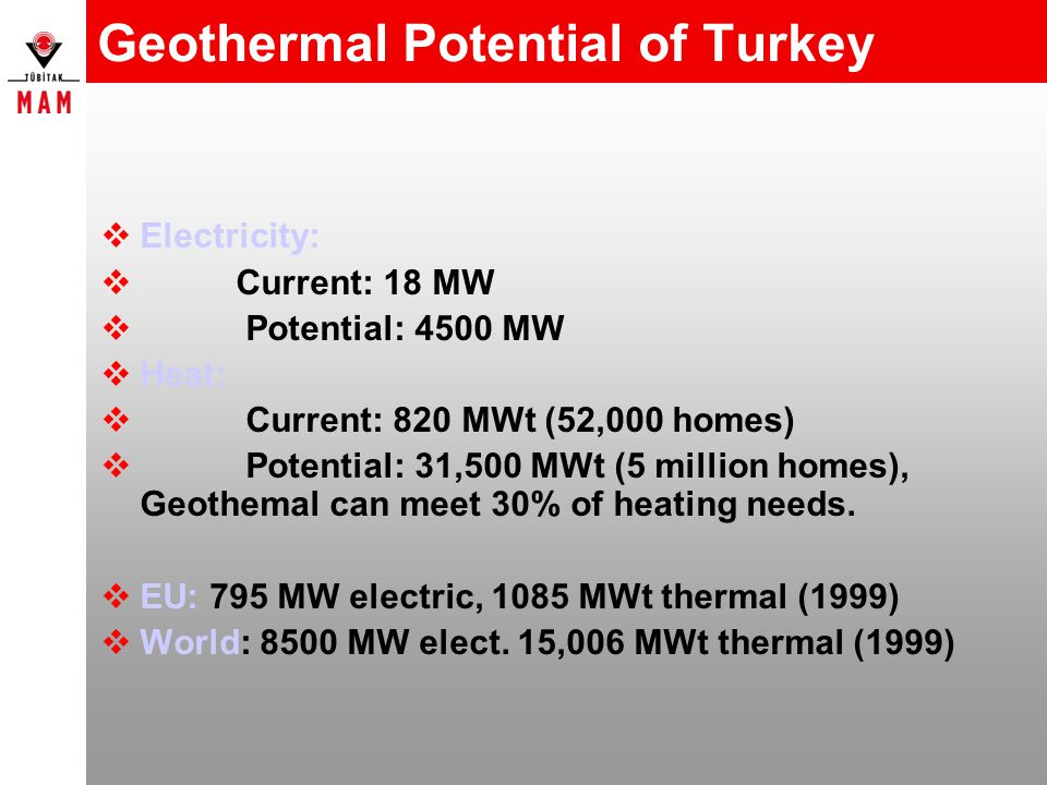Geothermal Potential of Turkey
