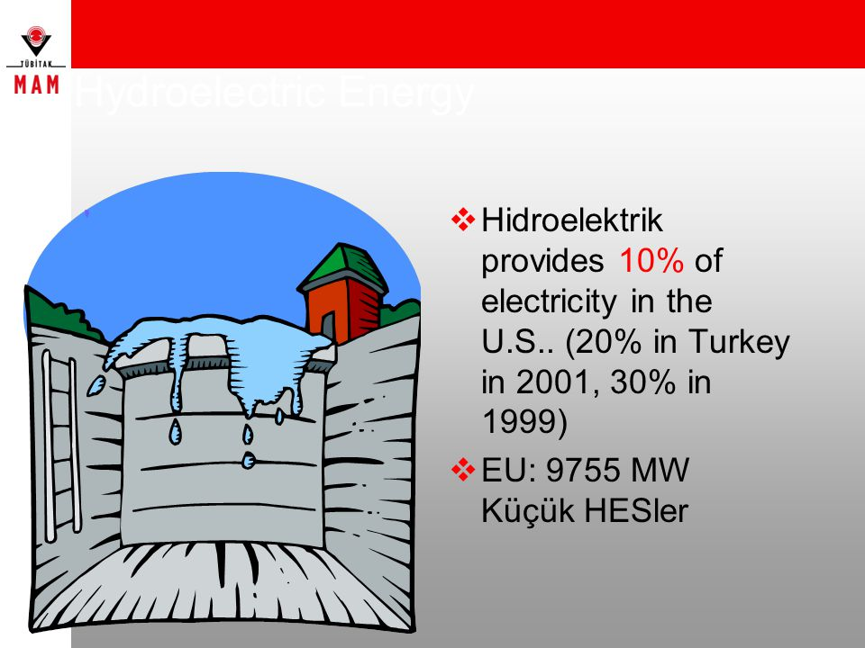 Hydroelectric Energy Hidroelektrik provides 10% of electricity in the U.S.. (20% in Turkey in 2001, 30% in 1999)