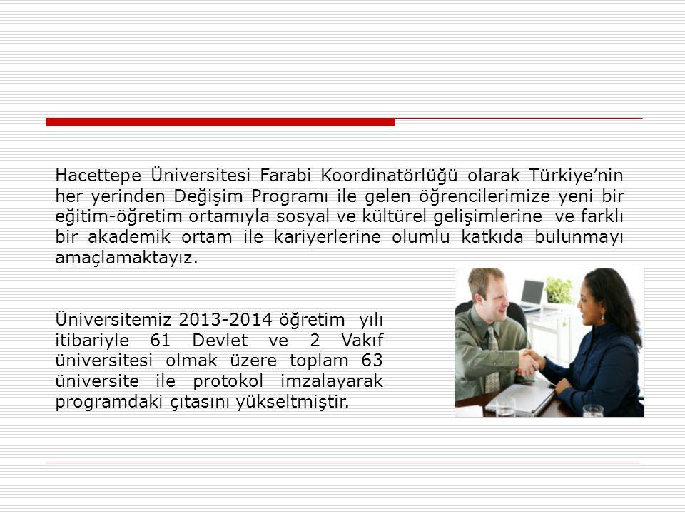 Hacettepe Üniversitesi Farabi Koordinatörlüğü olarak Türkiye'nin her yerinden Değişim Programı ile gelen öğrencilerimize yeni bir eğitim-öğretim ortamıyla sosyal ve kültürel gelişimlerine ve farklı bir akademik ortam ile kariyerlerine olumlu katkıda bulunmayı amaçlamaktayız.