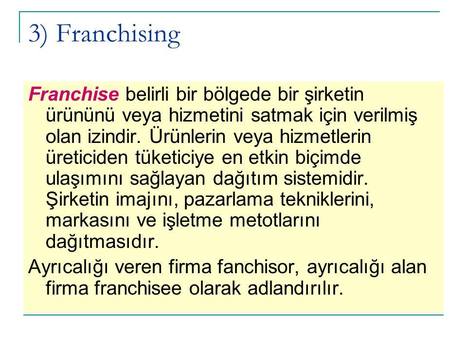 3) Franchising
