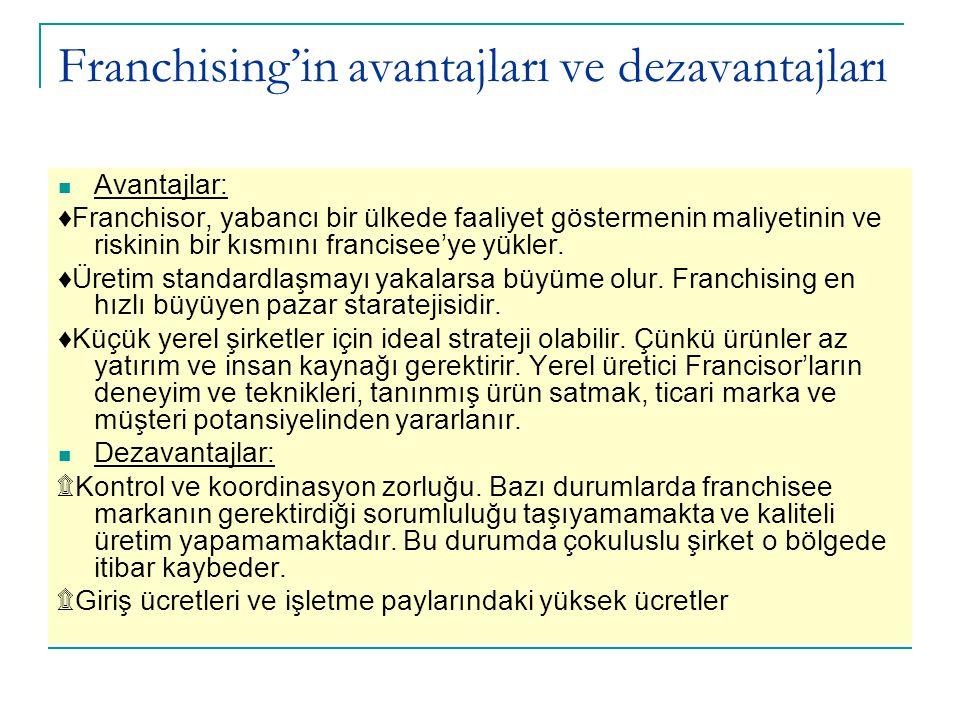 Franchising'in avantajları ve dezavantajları