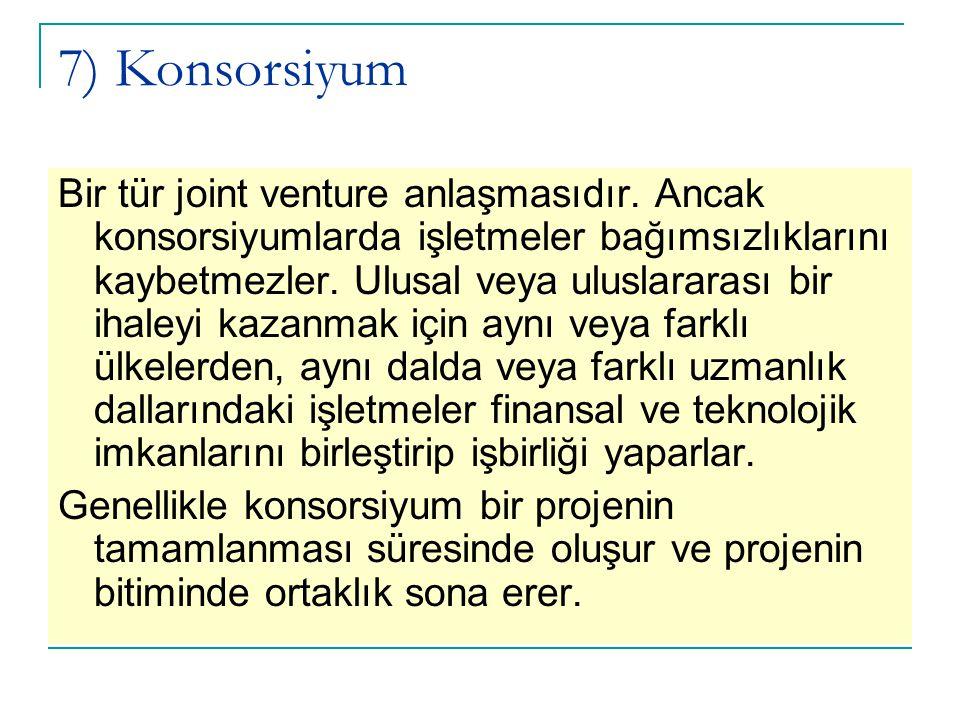 7) Konsorsiyum