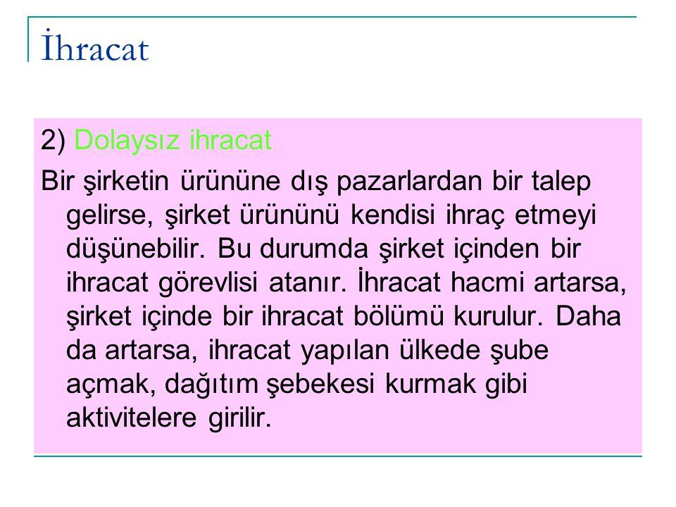 İhracat 2) Dolaysız ihracat