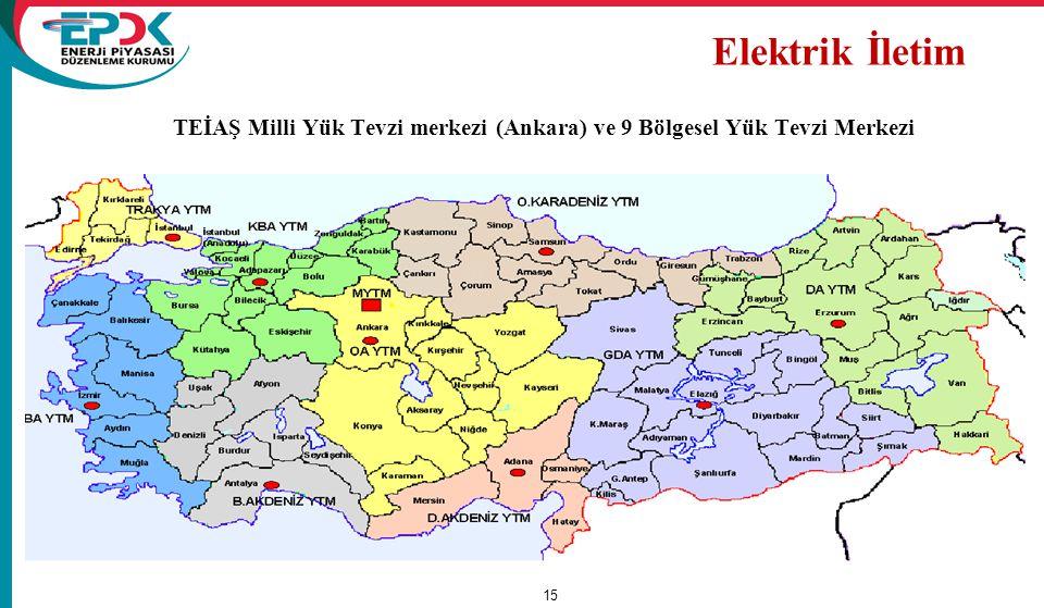 TEİAŞ Milli Yük Tevzi merkezi (Ankara) ve 9 Bölgesel Yük Tevzi Merkezi