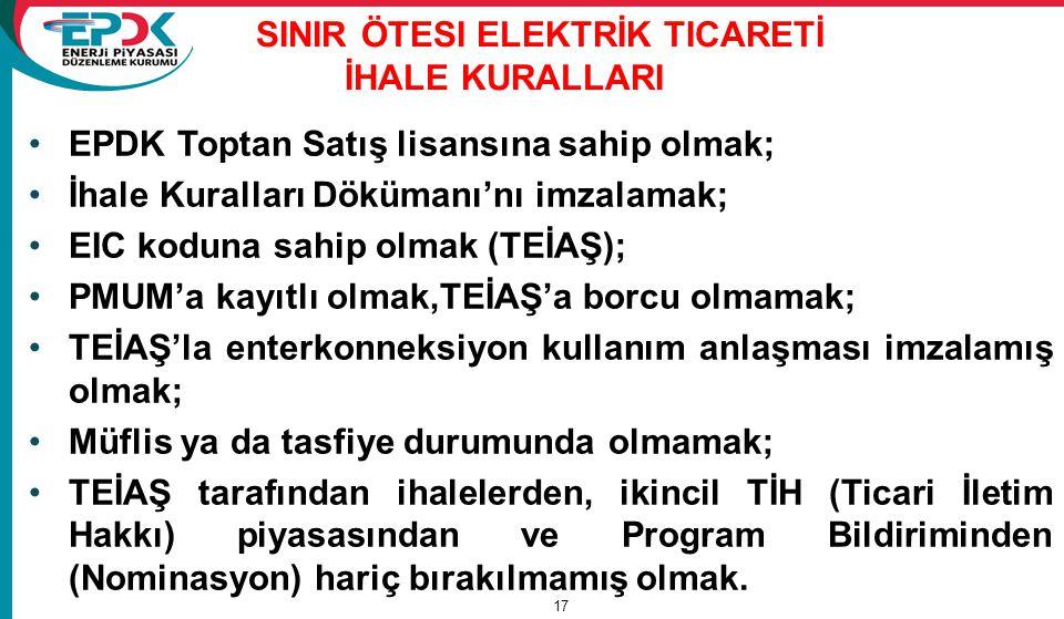 sInIr ötesi elektrİk ticaretİ İhale KurallarI