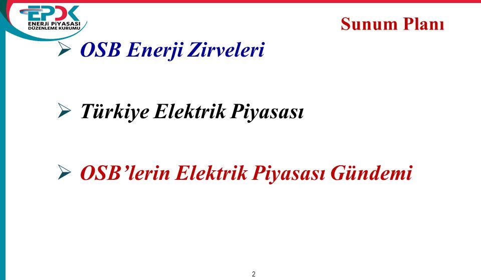 Türkiye Elektrik Piyasası OSB'lerin Elektrik Piyasası Gündemi