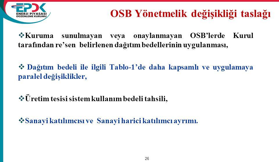 OSB Yönetmelik değişikliği taslağı