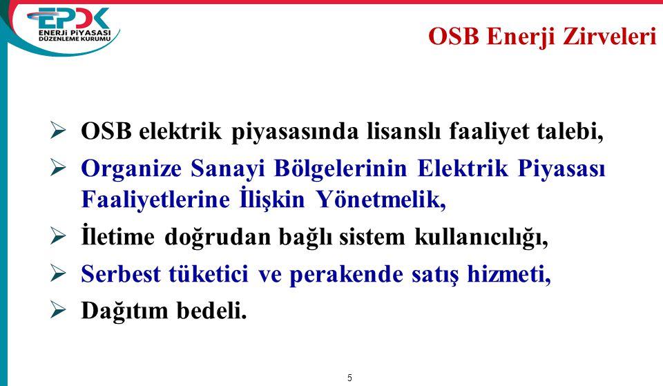 OSB Enerji Zirveleri OSB elektrik piyasasında lisanslı faaliyet talebi,