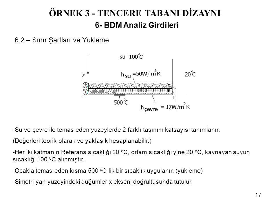 ÖRNEK 3 - TENCERE TABANI DİZAYNI
