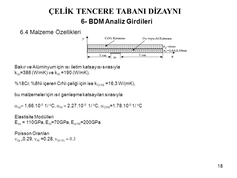 ÇELİK TENCERE TABANI DİZAYNI