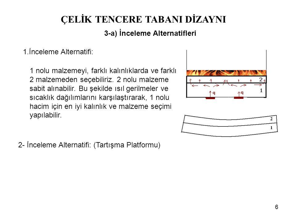 ÇELİK TENCERE TABANI DİZAYNI 3-a) İnceleme Alternatifleri