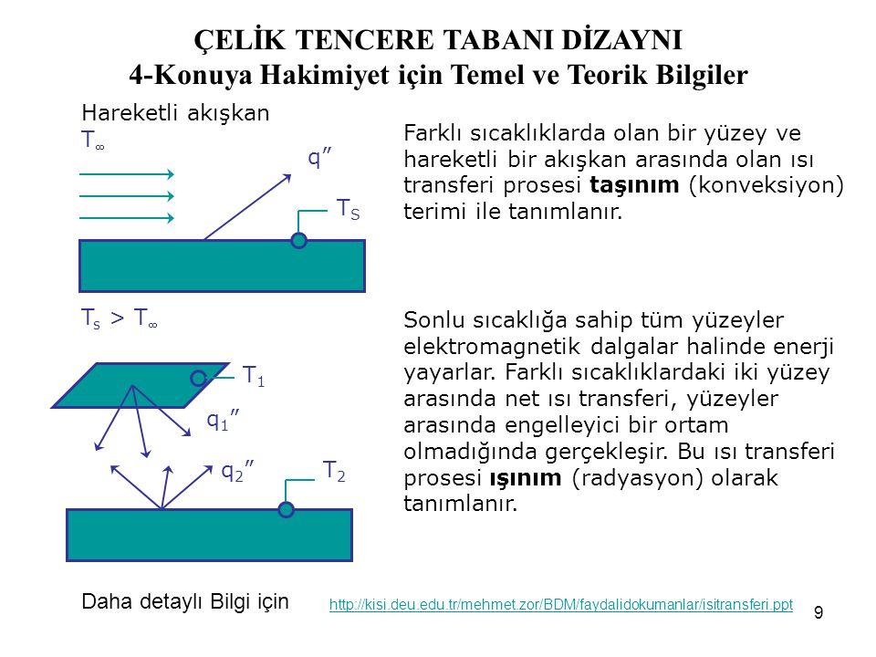 ÇELİK TENCERE TABANI DİZAYNI 4-Konuya Hakimiyet için Temel ve Teorik Bilgiler