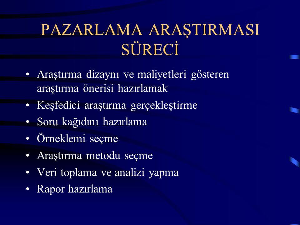 PAZARLAMA ARAŞTIRMASI SÜRECİ