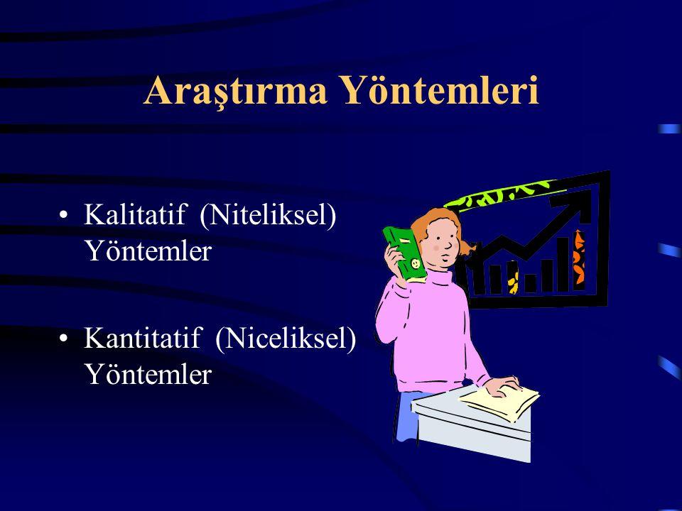 Araştırma Yöntemleri Kalitatif (Niteliksel) Yöntemler