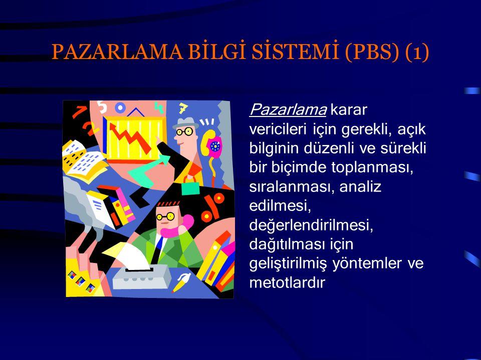 PAZARLAMA BİLGİ SİSTEMİ (PBS) (1)