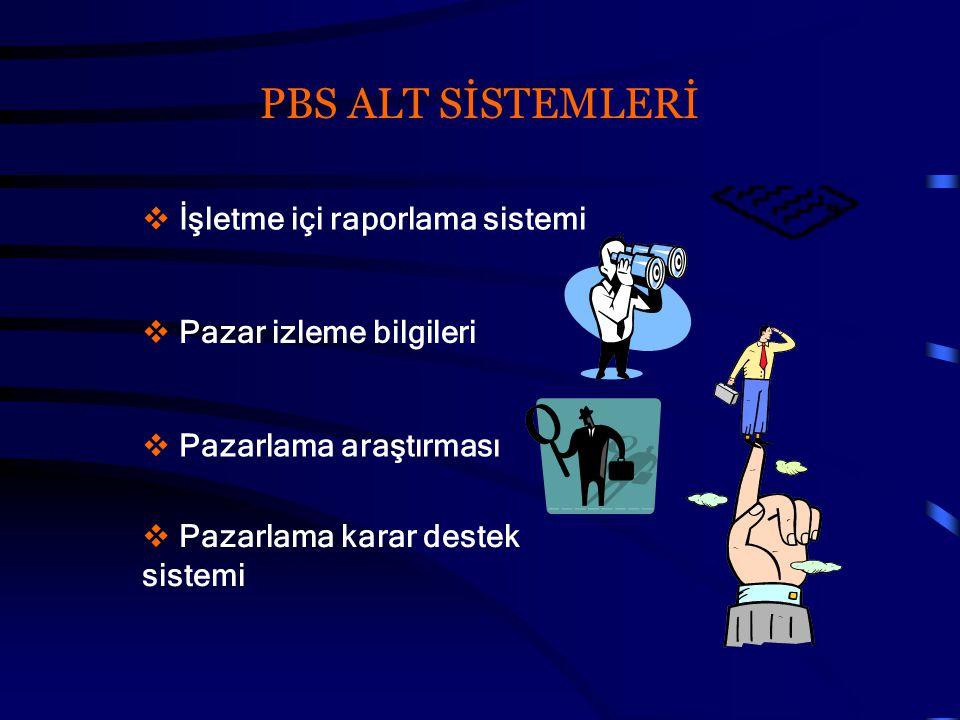 PBS ALT SİSTEMLERİ İşletme içi raporlama sistemi
