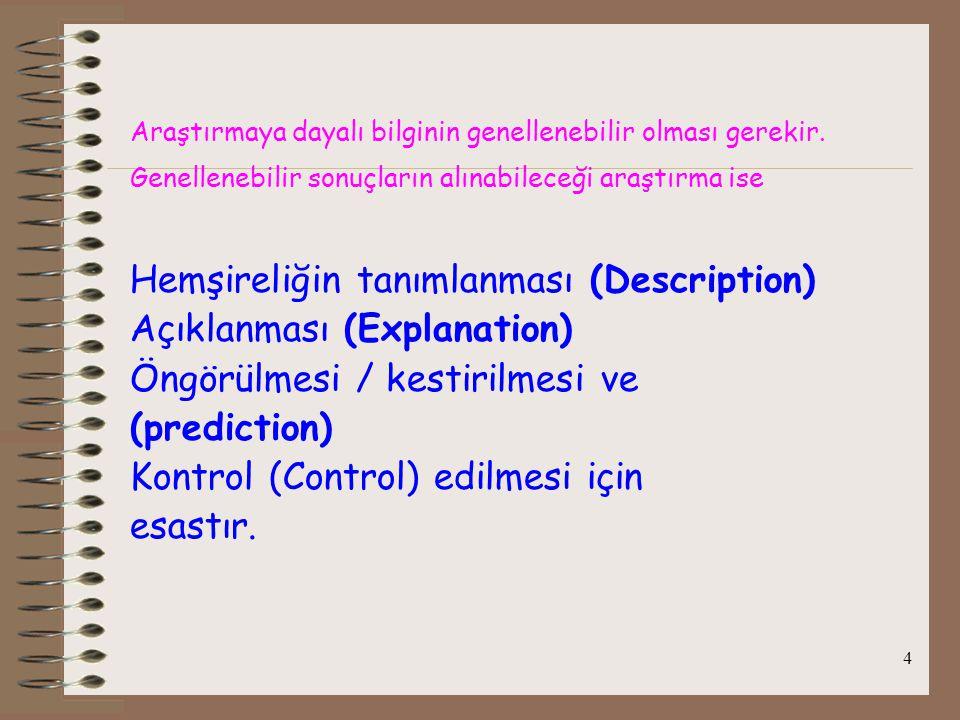 Hemşireliğin tanımlanması (Description) Açıklanması (Explanation)