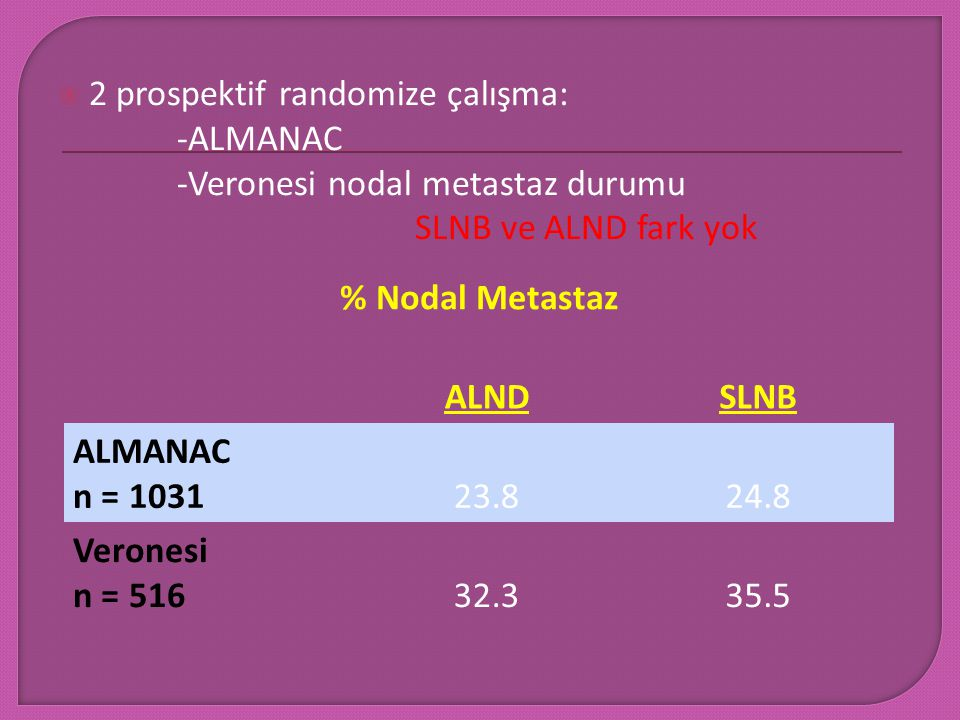 2 prospektif randomize çalışma: