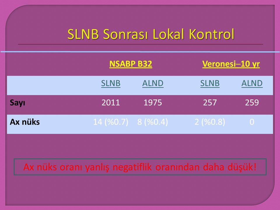 SLNB Sonrası Lokal Kontrol