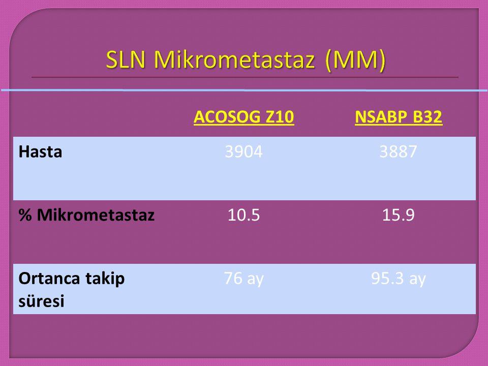 SLN Mikrometastaz (MM)