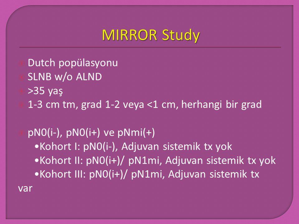 MIRROR Study Dutch popülasyonu SLNB w/o ALND >35 yaş