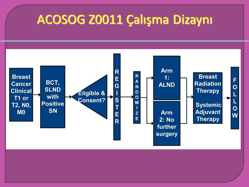 ACOSOG Z0011 Çalışma Dizaynı