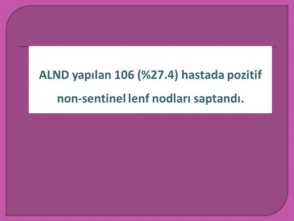 ALND yapılan 106 (%27.4) hastada pozitif non-sentinel lenf nodları saptandı.
