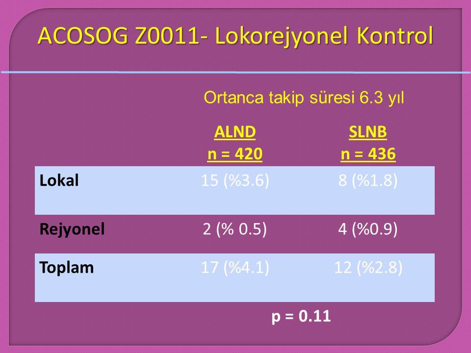 ACOSOG Z0011- Lokorejyonel Kontrol