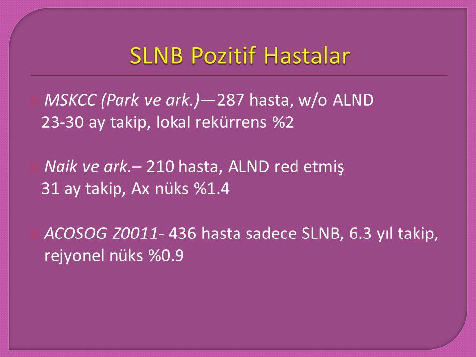 SLNB Pozitif Hastalar MSKCC (Park ve ark.)—287 hasta, w/o ALND