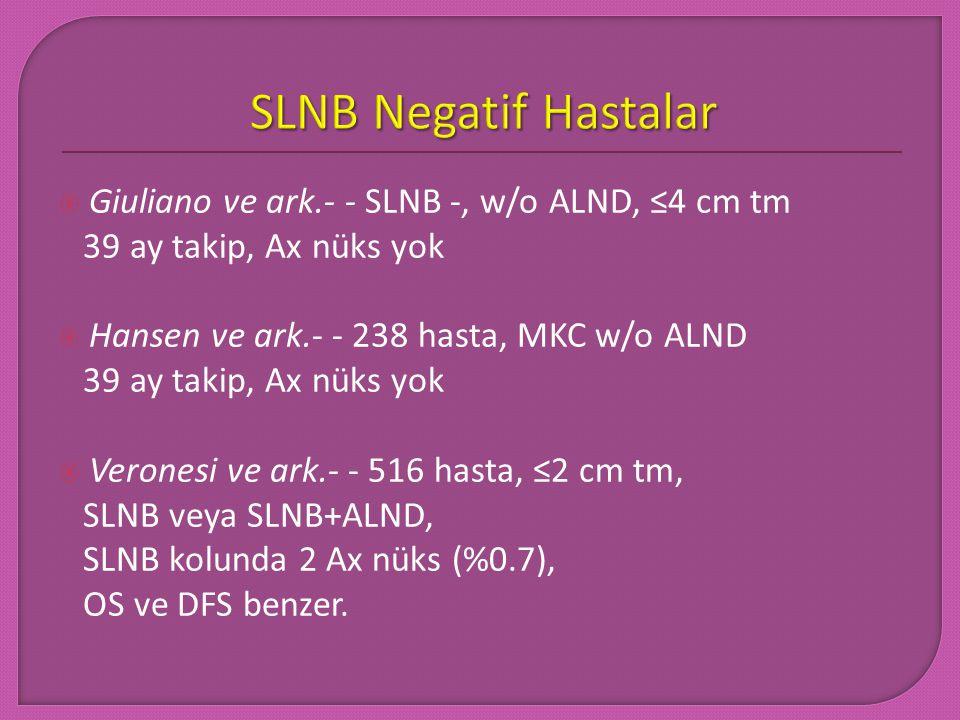 SLNB Negatif Hastalar Giuliano ve ark.- - SLNB -, w/o ALND, ≤4 cm tm