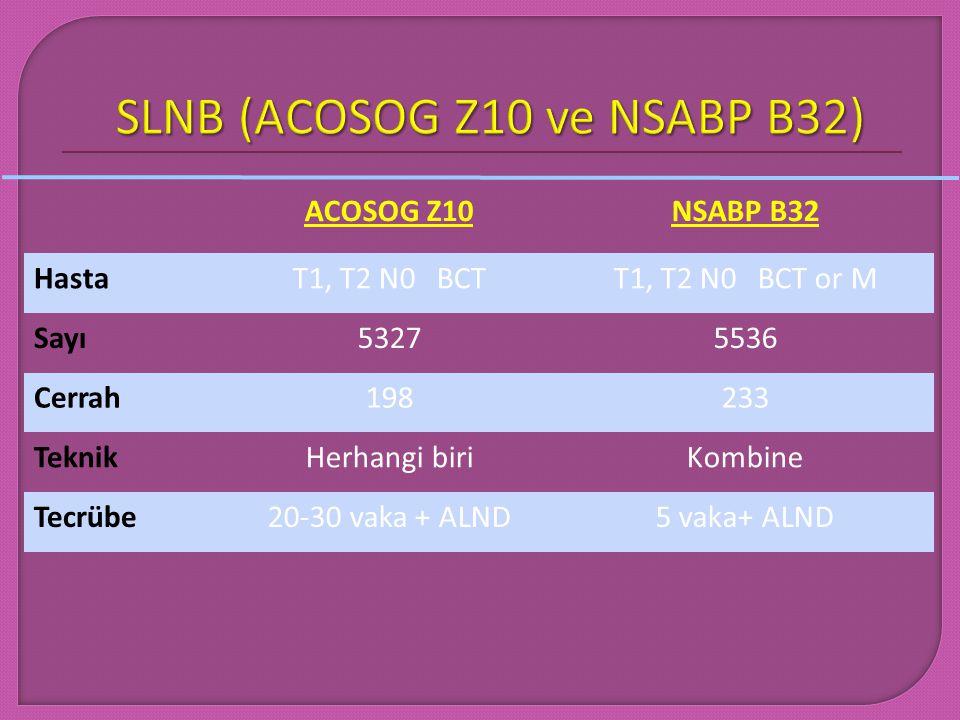 SLNB (ACOSOG Z10 ve NSABP B32)