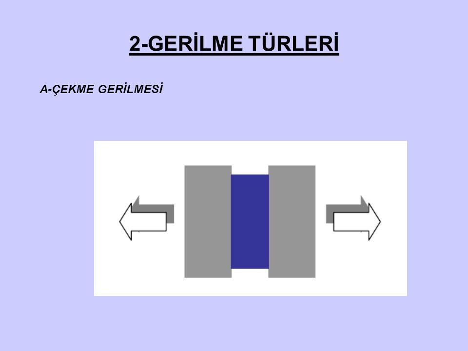 2-GERİLME TÜRLERİ A-ÇEKME GERİLMESİ