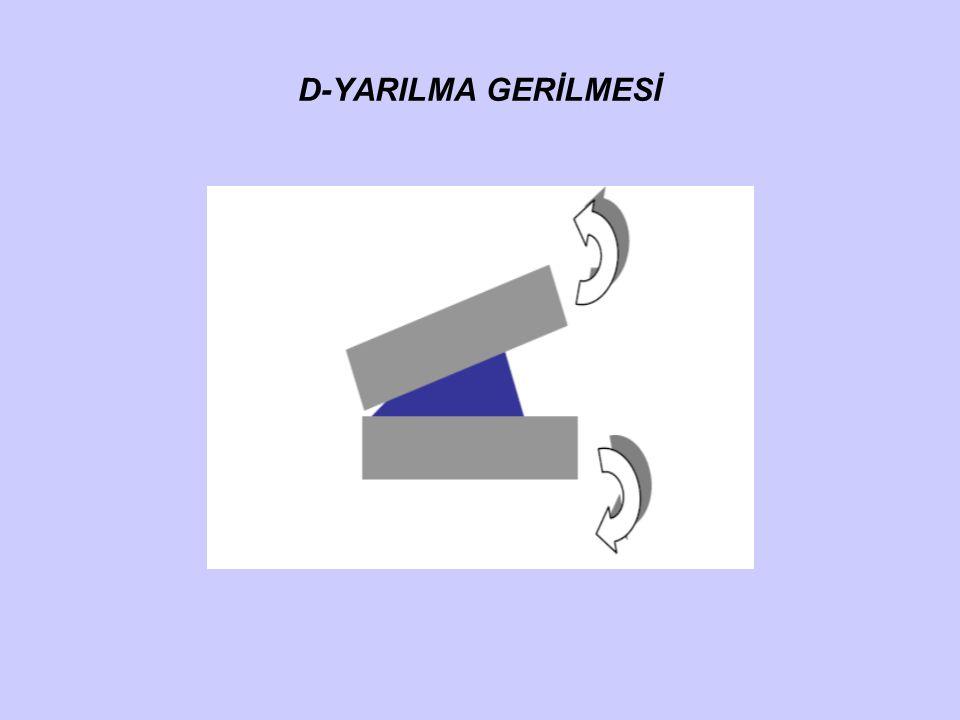 D-YARILMA GERİLMESİ