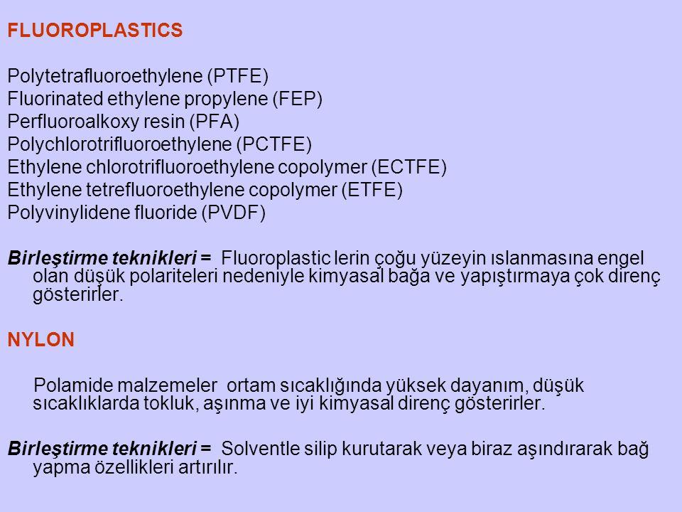 FLUOROPLASTICS Polytetrafluoroethylene (PTFE) Fluorinated ethylene propylene (FEP) Perfluoroalkoxy resin (PFA)