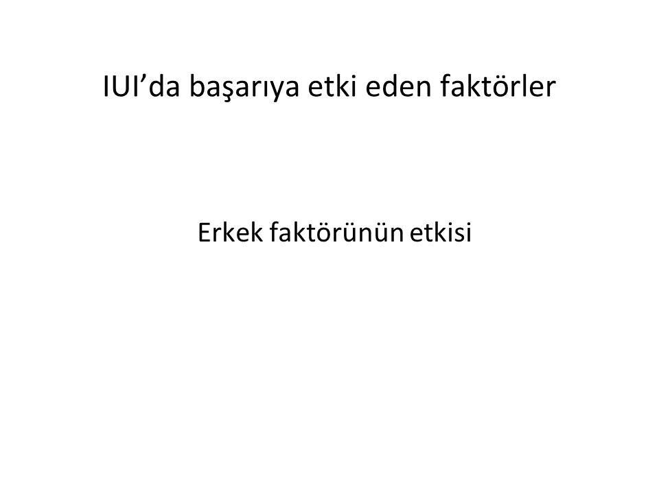 IUI'da başarıya etki eden faktörler