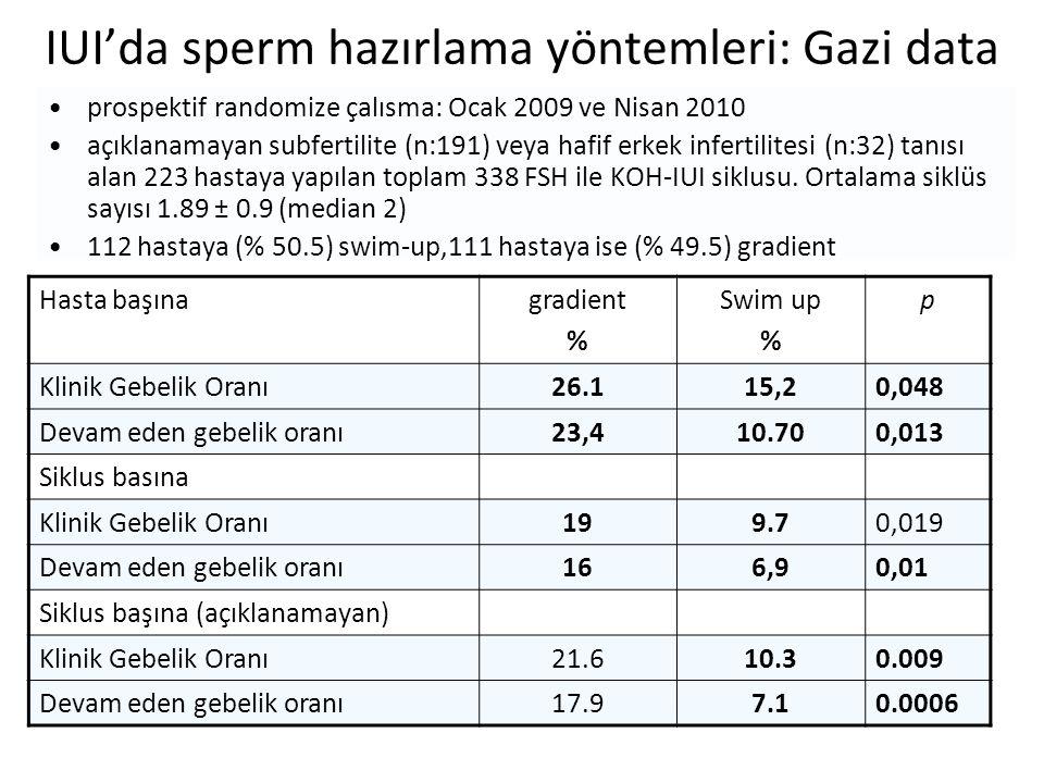 IUI'da sperm hazırlama yöntemleri: Gazi data