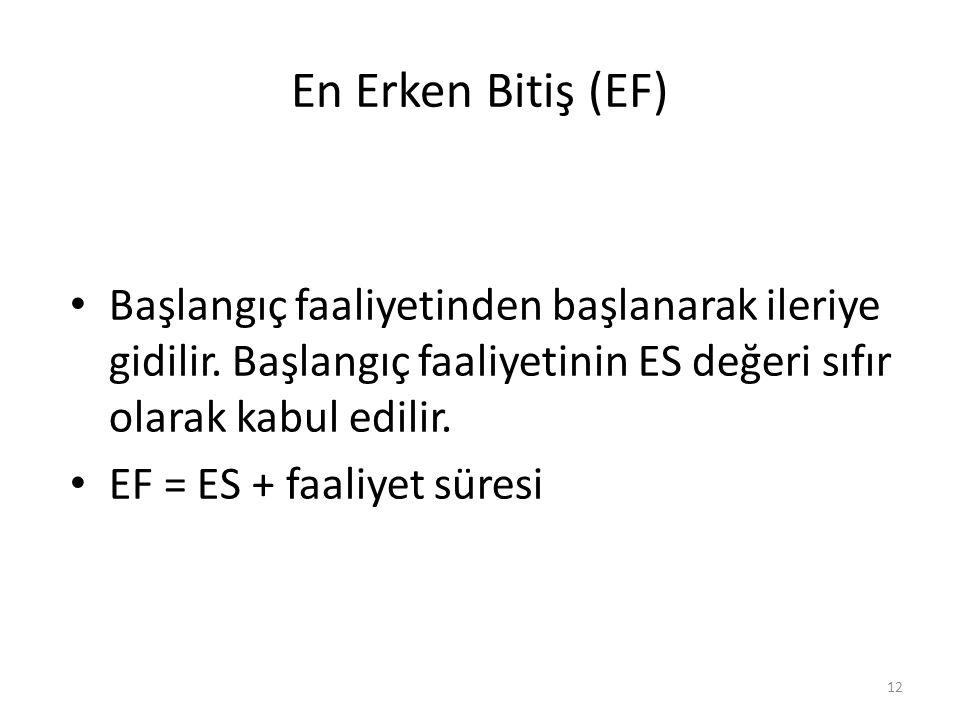 En Erken Bitiş (EF) Başlangıç faaliyetinden başlanarak ileriye gidilir. Başlangıç faaliyetinin ES değeri sıfır olarak kabul edilir.