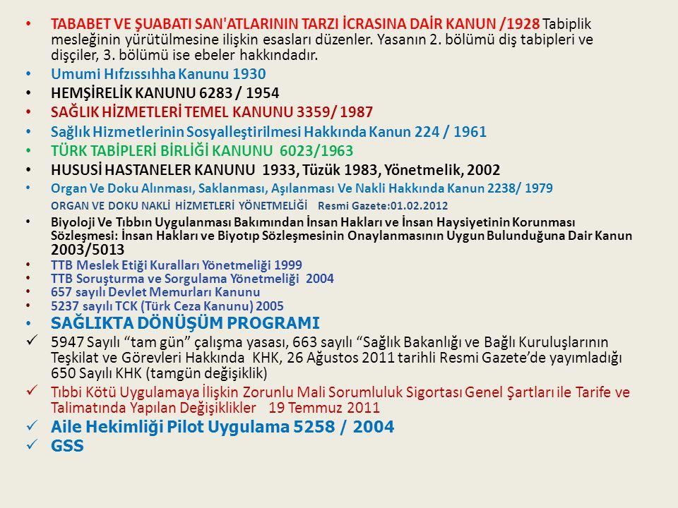 Umumi Hıfzıssıhha Kanunu 1930 HEMŞİRELİK KANUNU 6283 / 1954