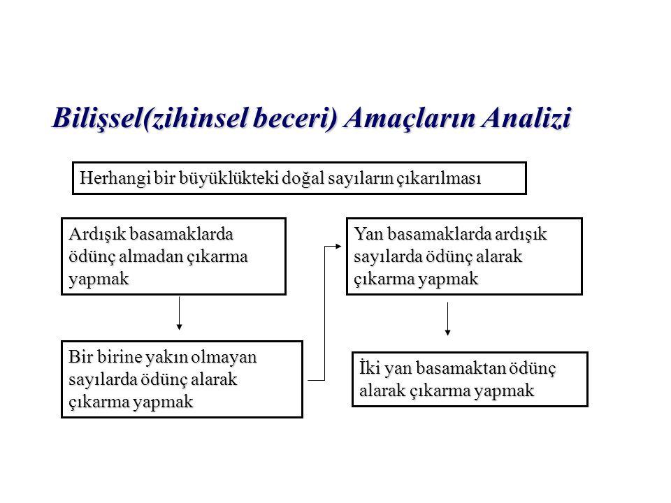 Bilişsel(zihinsel beceri) Amaçların Analizi
