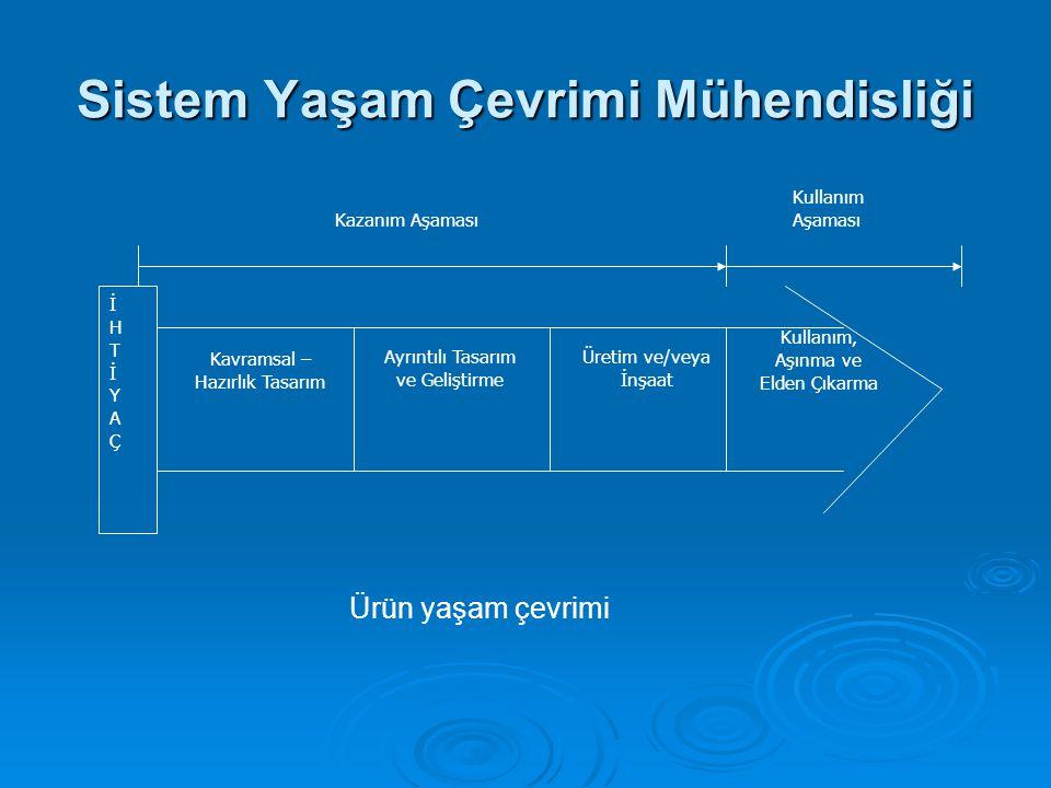 Sistem Yaşam Çevrimi Mühendisliği