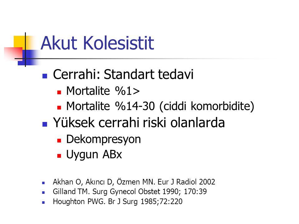 Akut Kolesistit Cerrahi: Standart tedavi