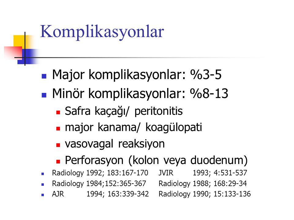 Komplikasyonlar Major komplikasyonlar: %3-5