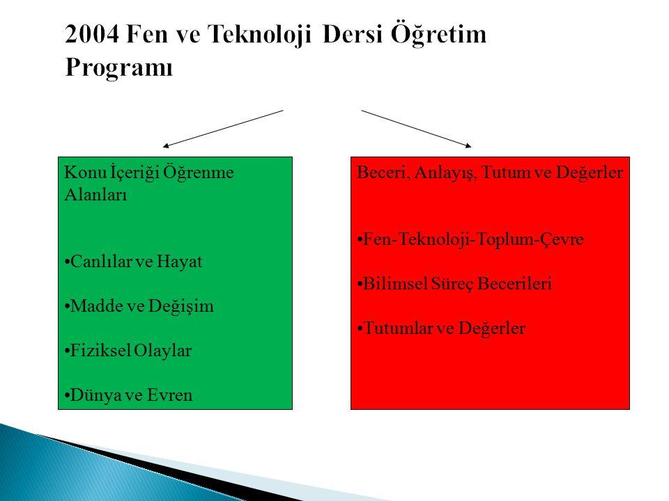2004 Fen ve Teknoloji Dersi Öğretim Programı