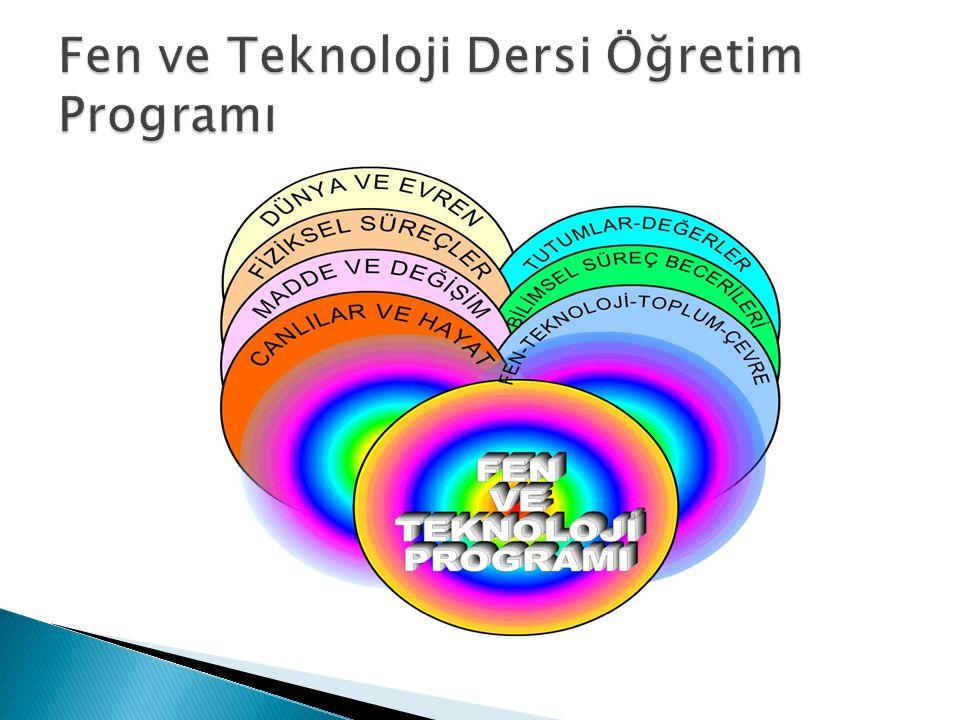 Fen ve Teknoloji Dersi Öğretim Programı