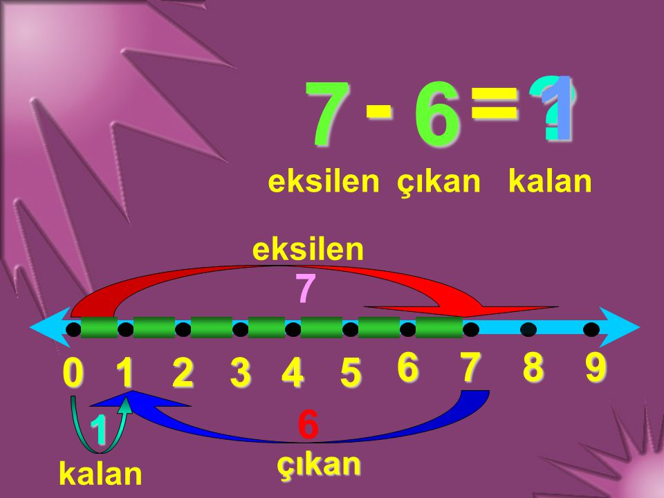 - = 1 7 6 7 6 7 8 9 1 2 3 4 5 6 1 eksilen çıkan kalan eksilen çıkan
