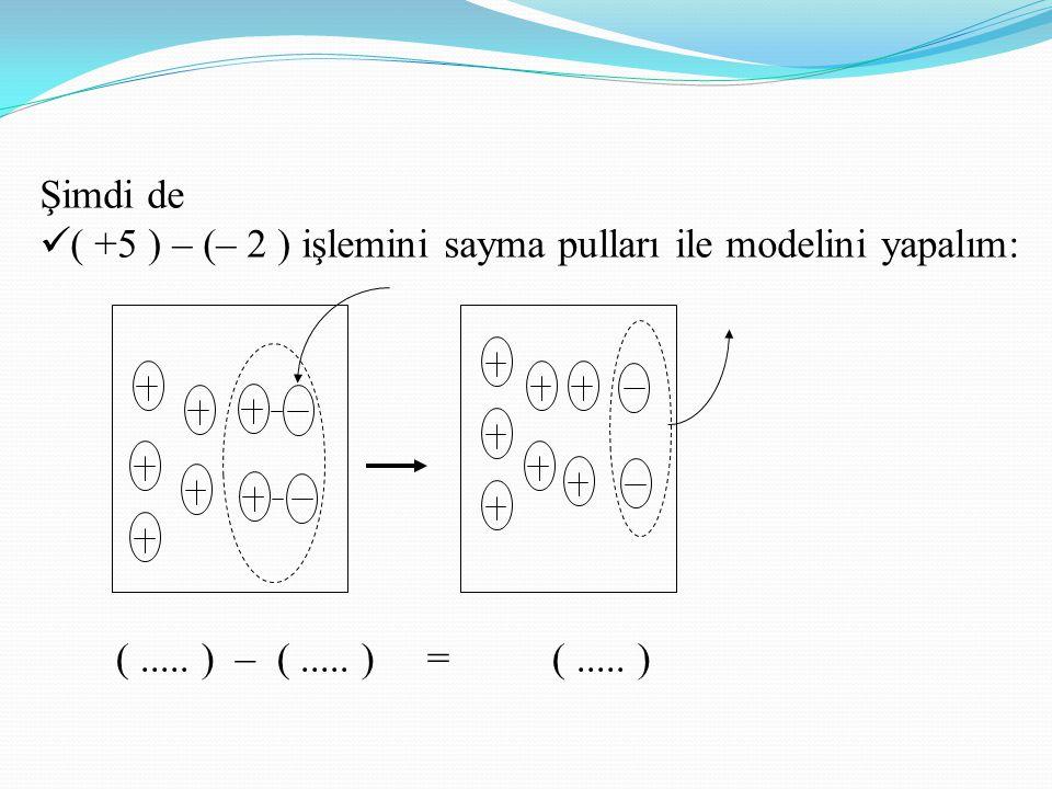 Şimdi de ( +5 ) – (– 2 ) işlemini sayma pulları ile modelini yapalım: ( .....