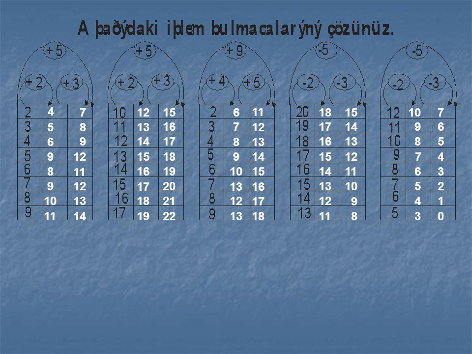 4 7. 12. 15. 6. 11. 18. 15. 10. 7. 5. 8. 13. 16. 7. 12. 17. 14. 9. 6. 6. 9. 14.