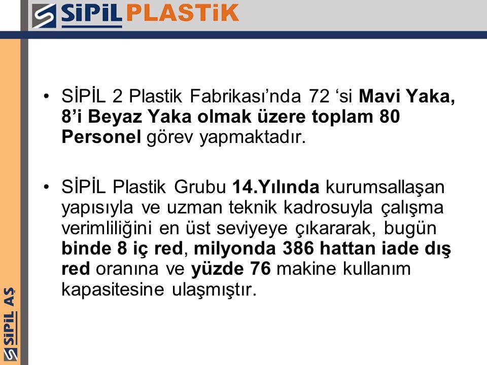 SİPİL 2 Plastik Fabrikası'nda 72 'si Mavi Yaka, 8'i Beyaz Yaka olmak üzere toplam 80 Personel görev yapmaktadır.
