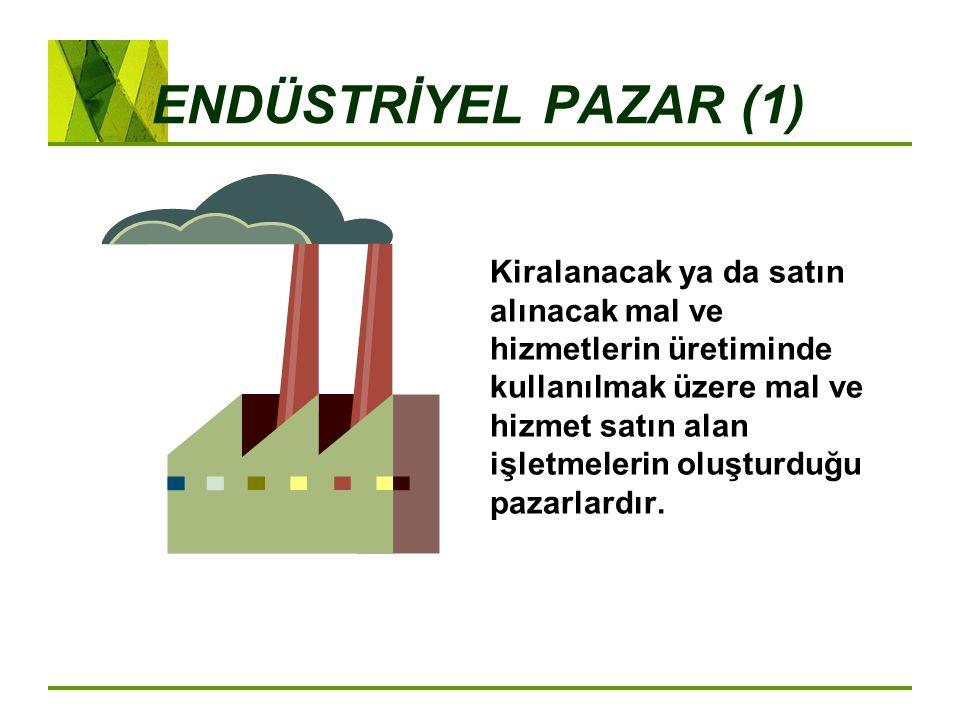 ENDÜSTRİYEL PAZAR (1)
