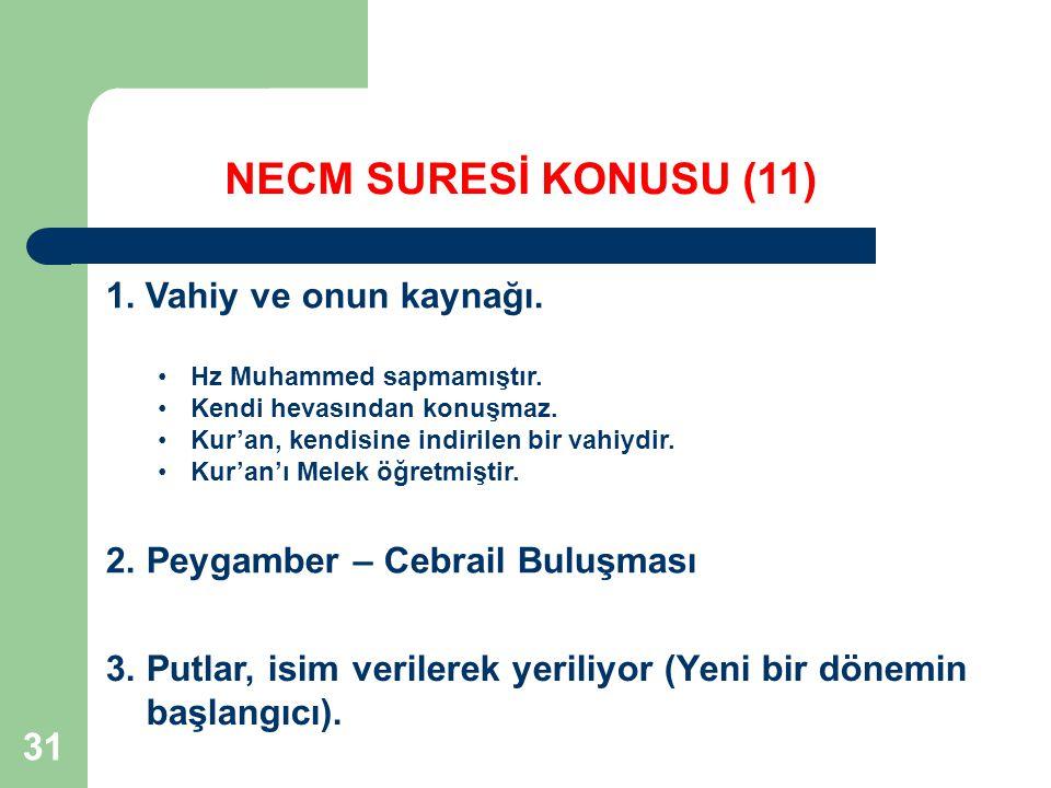 NECM SURESİ KONUSU (11) Vahiy ve onun kaynağı.